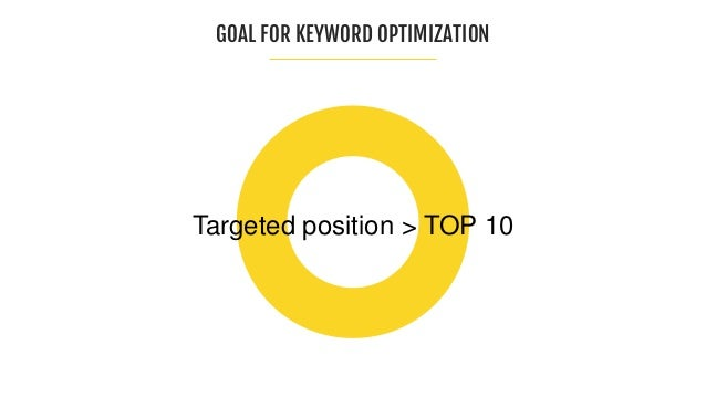 GOAL FOR KEYWORD OPTIMIZATION Targeted position > TOP 10