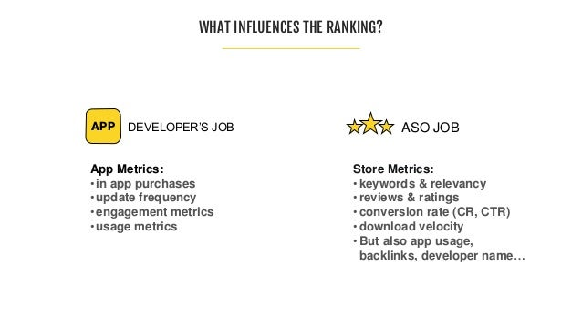 WHAT INFLUENCES THE RANKING? App Metrics: • in app purchases • update frequency • engagement metrics • usage metrics Store...