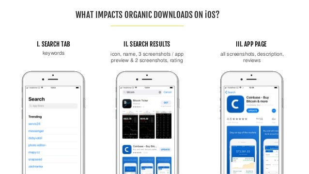 WHAT IMPACTS ORGANIC DOWNLOADS ON iOS? all screenshots, description, reviews I. SEARCH TAB II. SEARCH RESULTS III. APP PAG...