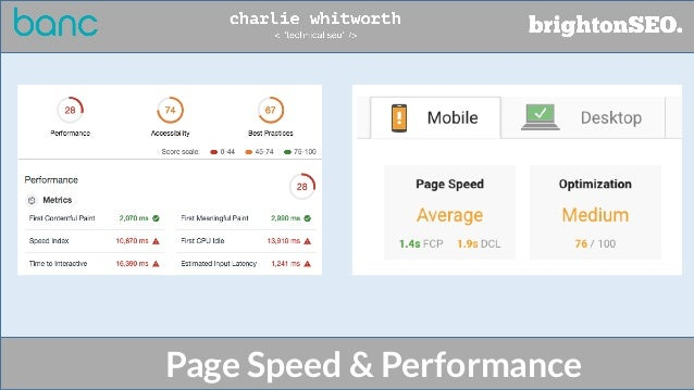 Page Speed & Performance