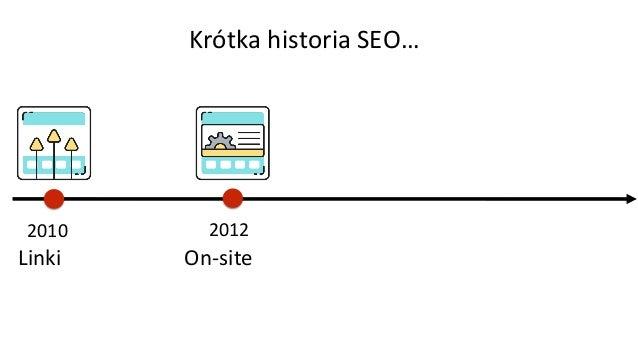 2010 Linki Krótka historia SEO… 2012 On-site