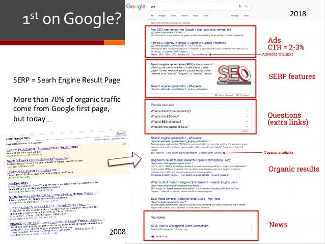1stonGoogle? SERP = Searh Engine Result Page More than 70% of organic traffic come from Google first page, but today… 2...