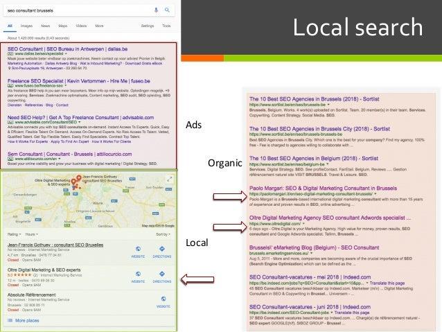 Localsearch Ads Local Organic
