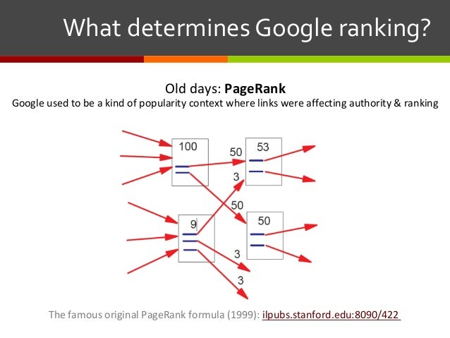 WhatdeterminesGoogleranking? Old days: PageRank Google used to be a kind of popularity context where links were affect...