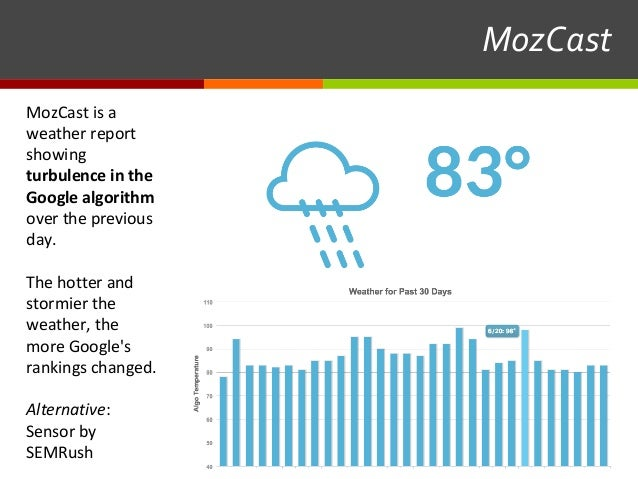 MozCast MozCast is a weather report showing turbulenceinthe Googlealgorithm over the previous day. The hotter and st...