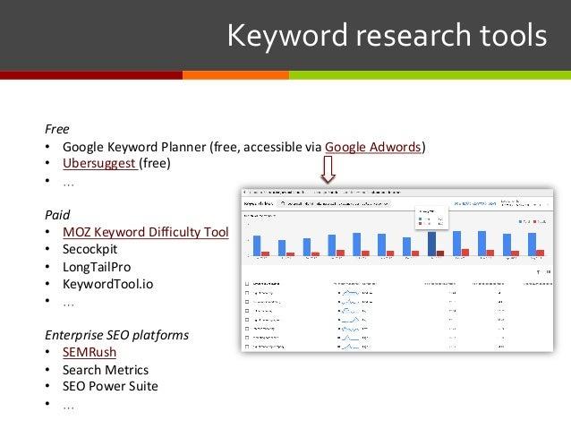 Keywordresearchtools Free • Google Keyword Planner (free, accessible via Google Adwords) • Ubersuggest (free) • … P...