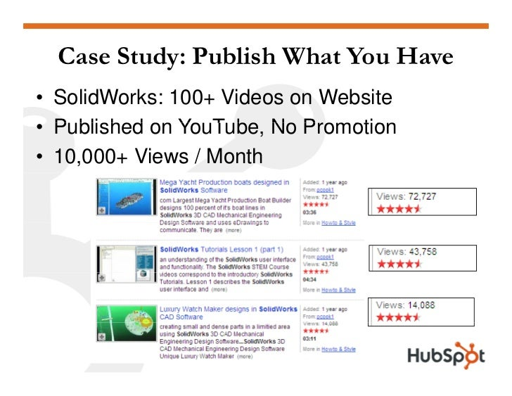 Case Study: Publish What You Have • SolidWorks: 100+ Videos on Website • P blished on Yo T be No Promotion   Published    ...