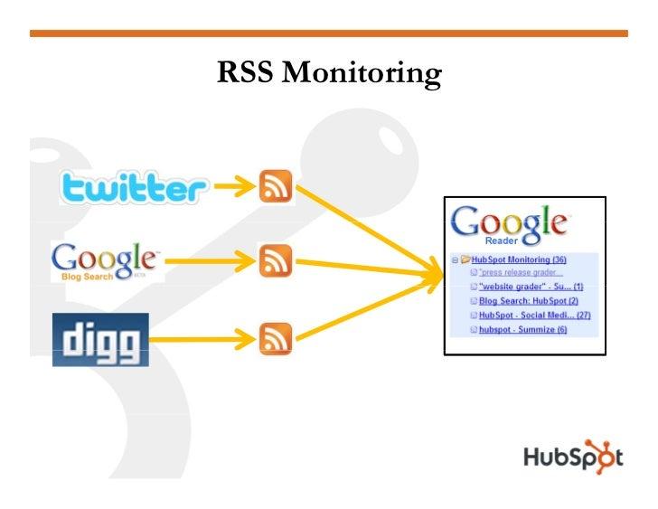 RSS Monitoring