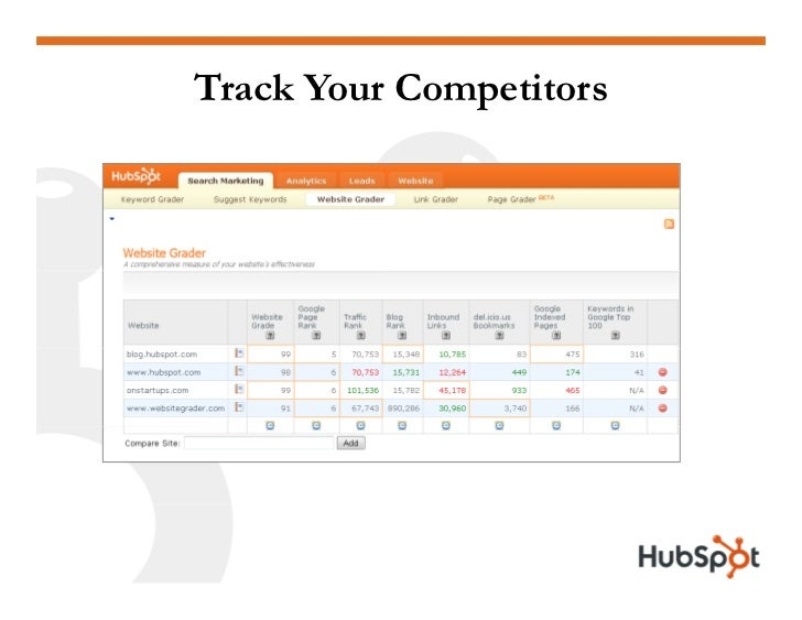 Track Your Competitors