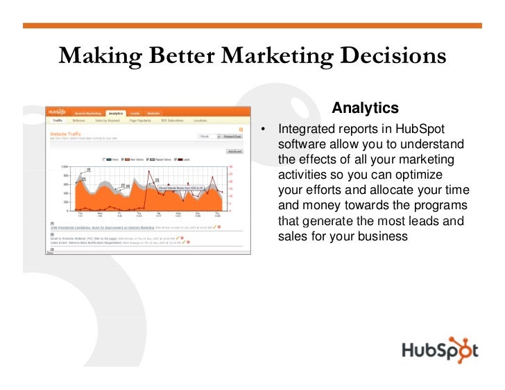 Making Better Marketing Decisions                               Analytics                  •   Integrated reports in HubSp...