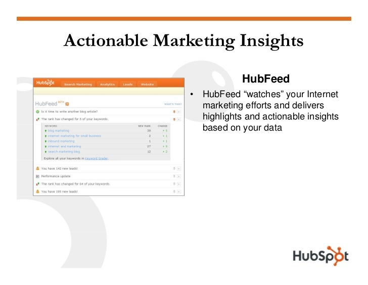 """Actionable Marketing Insights                             HubFeed                •   HubFeed """"watches"""" your Internet      ..."""