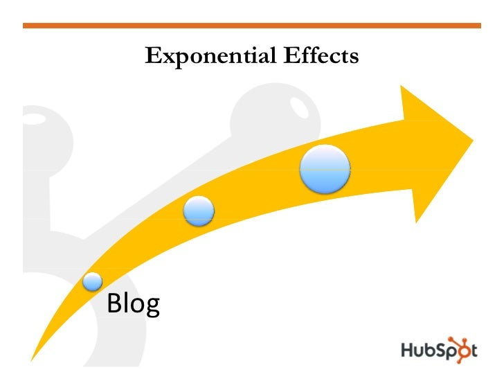 Exponential Effects     Blog    g