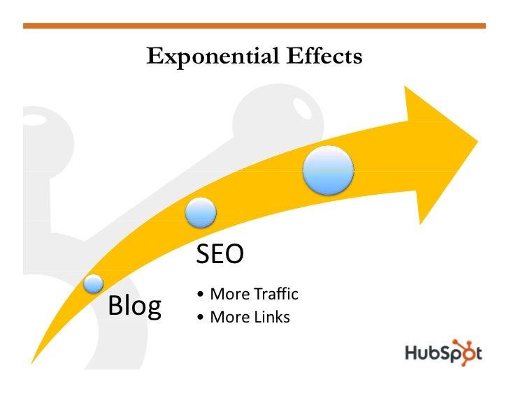 Exponential Effects            SEO        • MoreTraffic Blog    g   • MoreLinks          More Links