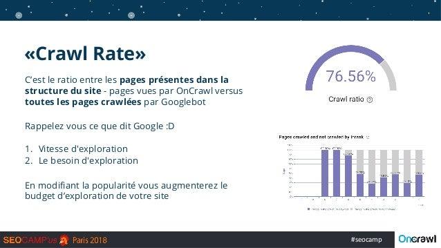 #seocamp C'est le ratio entre les pages présentes dans la structure du site - pages vues par OnCrawl versus toutes les pag...
