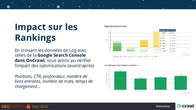 #seocamp Impact sur les Rankings En croisant les données de Log avec celles de la Google Search Console dans OnCrawl, nous...