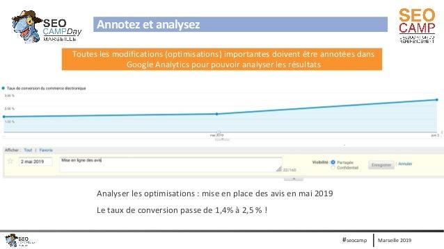 Marseille 2019#seocamp Annotez et analysez Analyser les optimisations : mise en place des avis en mai 2019 Le taux de conv...