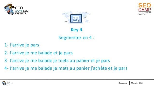 Marseille 2019#seocamp Key 4 Segmentez en 4 : 1- J'arrive je pars 2- J'arrive je me balade et je pars 3- J'arrive je me ba...