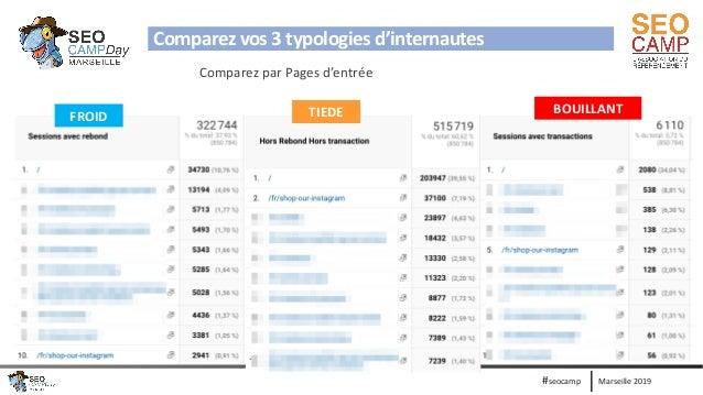 Marseille 2019#seocamp FROID Comparez vos 3 typologies d'internautes Comparez par Pages d'entrée TIEDE BOUILLANT