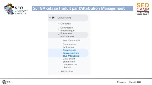 Marseille 2019#seocamp Sur GA cela se traduit par l'Attribution Management