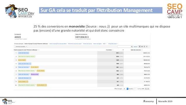 Marseille 2019#seocamp Sur GA cela se traduit par l'Attribution Management 25 % des conversions en monovisite (Source : no...