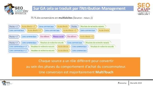 Marseille 2019#seocamp Sur GA cela se traduit par l'Attribution Management Chaque source a un rôle différent pour converti...