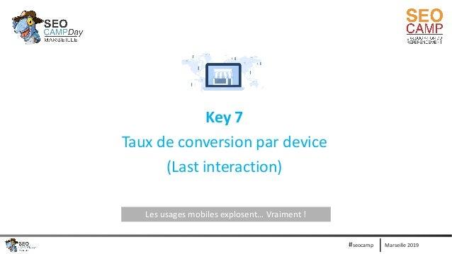 Marseille 2019#seocamp Key 7 Taux de conversion par device (Last interaction) Les usages mobiles explosent… Vraiment !