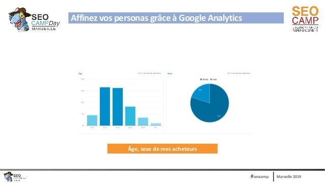 Marseille 2019#seocamp Affinez vos personas grâce à Google Analytics Âge, sexe de mes acheteurs
