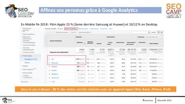 Marseille 2019#seocamp Affinez vos personas grâce à Google Analytics En Mobile fin 2018 : Pdm Apple 23 % (3eme derrière Sa...