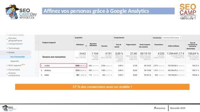 Marseille 2019#seocamp Affinez vos personas grâce à Google Analytics 57 % des conversions avec un mobile !