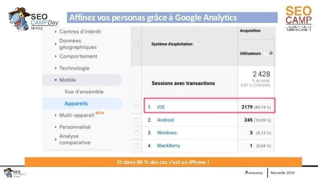 Marseille 2019#seocamp Affinez vos personas grâce à Google Analytics Et dans 90 % des cas c'est un iPhone !