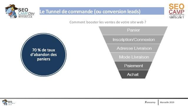 Marseille 2019#seocamp Le Tunnel de commande (ou conversion leads) Comment booster les ventes de votre site web ?