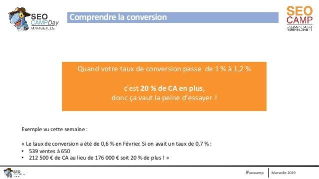 Marseille 2019#seocamp Comprendre la conversion Quand votre taux de conversion passe de 1 % à 1,2 % c'est 20 % de CA en pl...