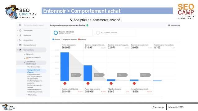 Marseille 2019#seocamp Entonnoir > Comportement achat Si Analytics : e-commerce avancé