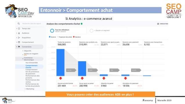 Marseille 2019#seocamp Entonnoir > Comportement achat Vous pouvez créer des audiences ADS en plus ! Si Analytics : e-comme...