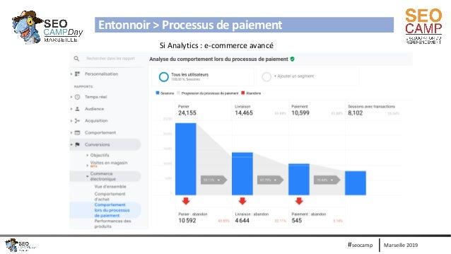 Marseille 2019#seocamp Entonnoir > Processus de paiement Si Analytics : e-commerce avancé