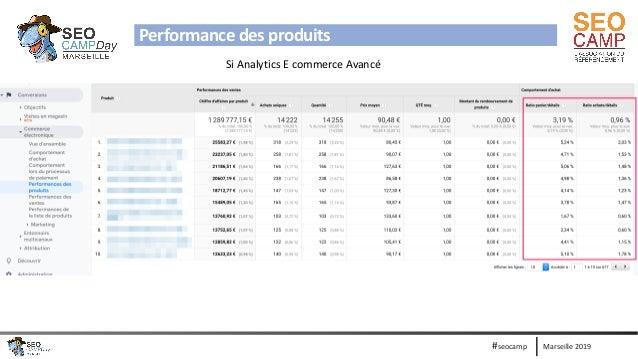 Marseille 2019#seocamp Performance des produits Si Analytics E commerce Avancé