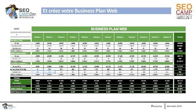 Marseille 2019#seocamp Et créez votre Business Plan Web