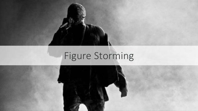 #SEOCAMP @lauracrimmons Figure Storming