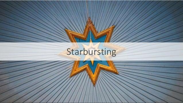 #SEOCAMP @lauracrimmons Starbursting