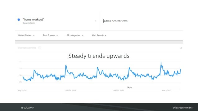 #SEOCAMP @lauracrimmons Steady trends upwards