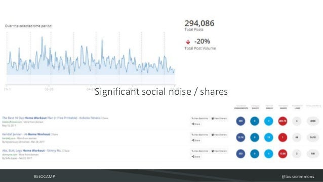 #SEOCAMP @lauracrimmons Significant social noise / shares