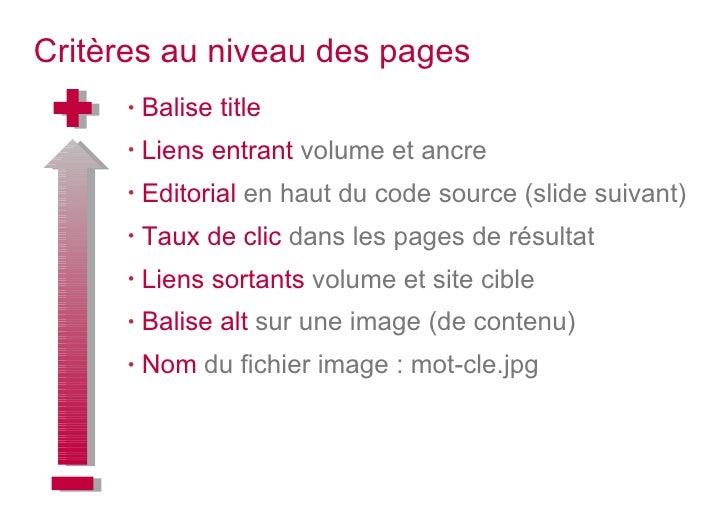 Critères au niveau des pages <ul><li>Balise title  </li></ul><ul><li>Liens entrant  volume et ancre </li></ul><ul><li>Edit...