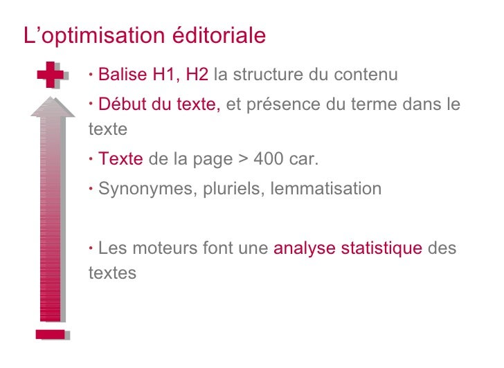 L'optimisation éditoriale <ul><li>Balise H1, H2  la structure du contenu </li></ul><ul><li>Début du texte,  et présence du...