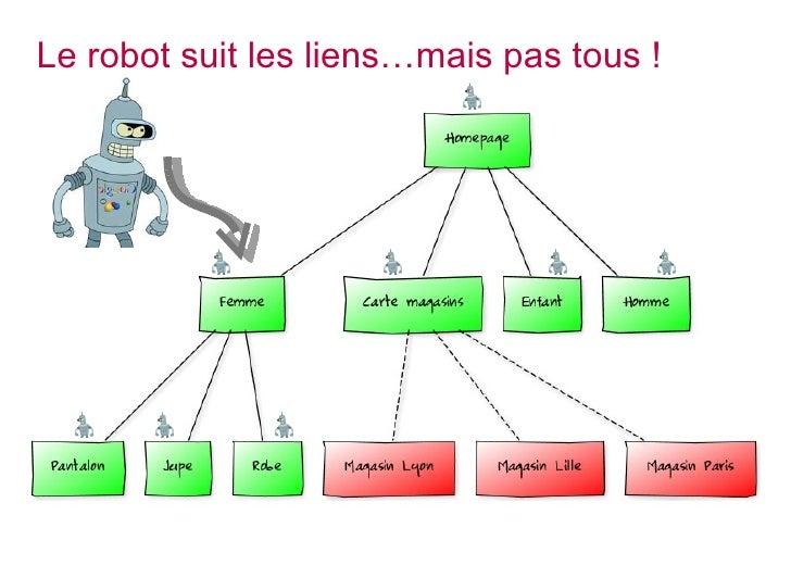 Le robot suit les liens…mais pas tous !