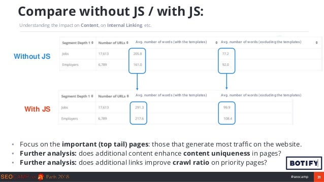 31#seocamp Compare without JS / with JS: Understanding the Impact on Content, on Internal Linking, etc. Without JS Avg. nu...