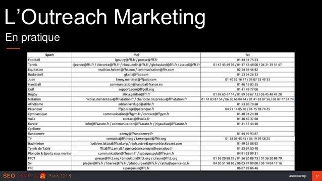 #seocamp 17 L'Outreach Marketing En pratique