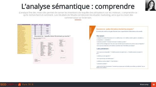 15#seocamp L'analyse sémantique : comprendre L'analyse fine des mots-clés permet de cerner les intentions de requête des u...