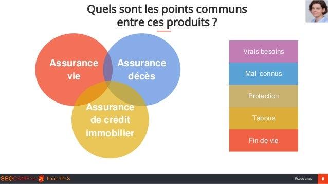 8#seocamp Quels sont les points communs entre ces produits ? Assurance vie Assurance décès Assurance de crédit immobilier ...