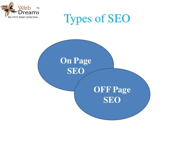 Effective On-Page SEO Techniques Slide 3