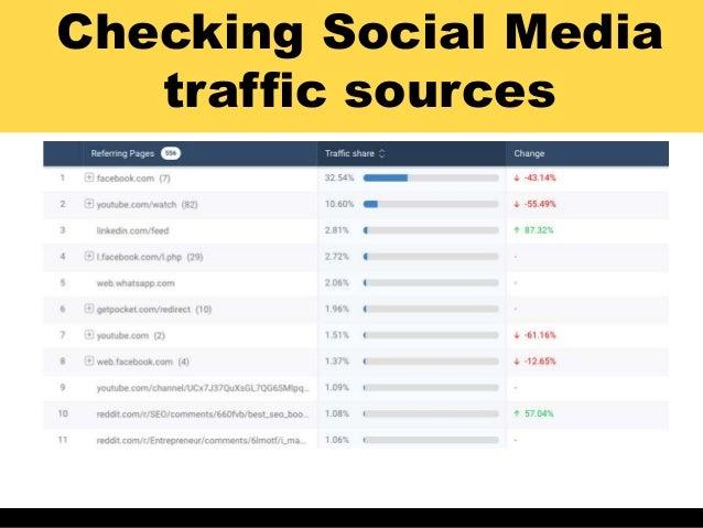 Checking Social Media traffic sources